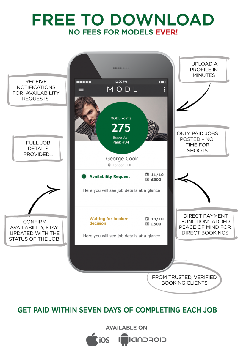 MODL app model selling points